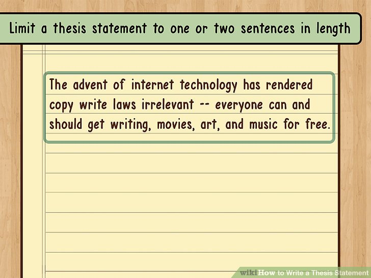Thesis ordering system